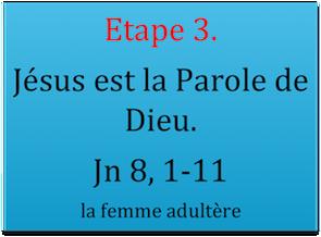 Etape 3 Dieu crée par sa parole